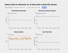 FlexMetrics History Data