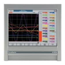 Eurotherm 6180A